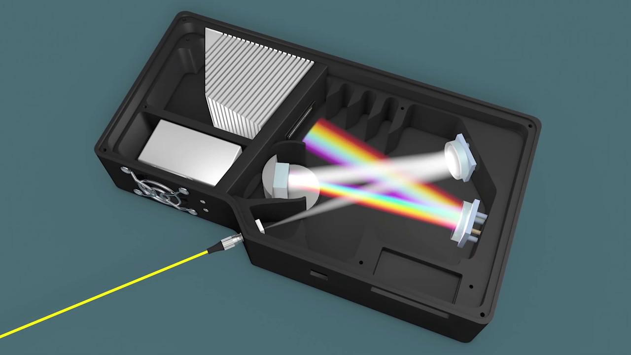 Mini Spectrometers